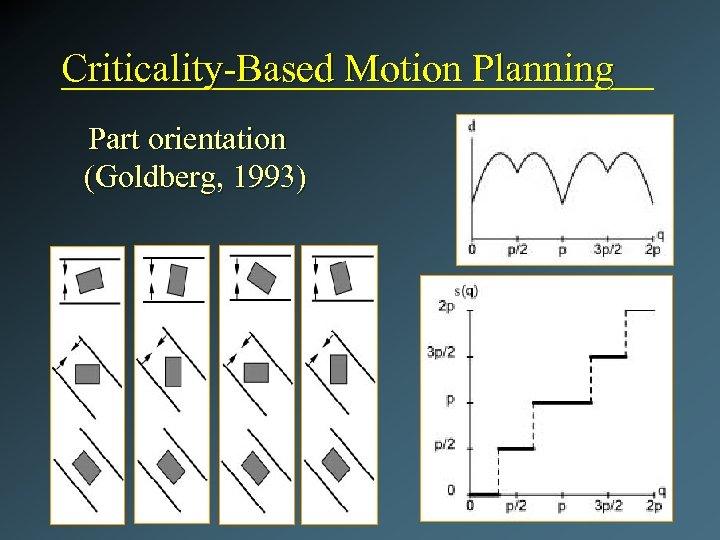Criticality-Based Motion Planning Part orientation (Goldberg, 1993)