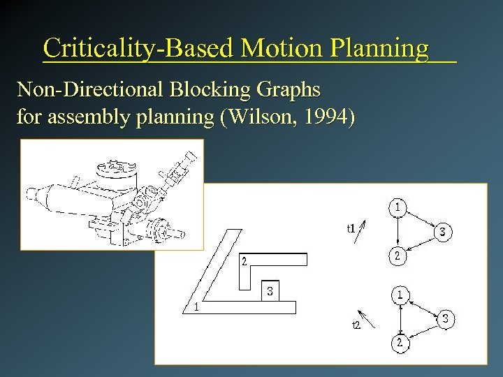 Criticality-Based Motion Planning Non-Directional Blocking Graphs for assembly planning (Wilson, 1994)