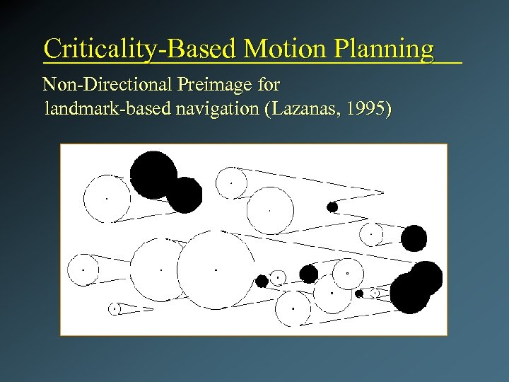 Criticality-Based Motion Planning Non-Directional Preimage for landmark-based navigation (Lazanas, 1995)