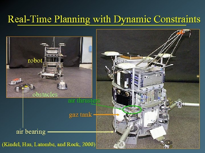 Real-Time Planning with Dynamic Constraints robot obstacles air thrusters gaz tank air bearing (Kindel,