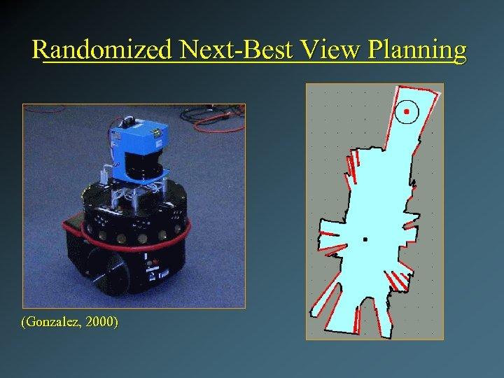 Randomized Next-Best View Planning (Gonzalez, 2000)