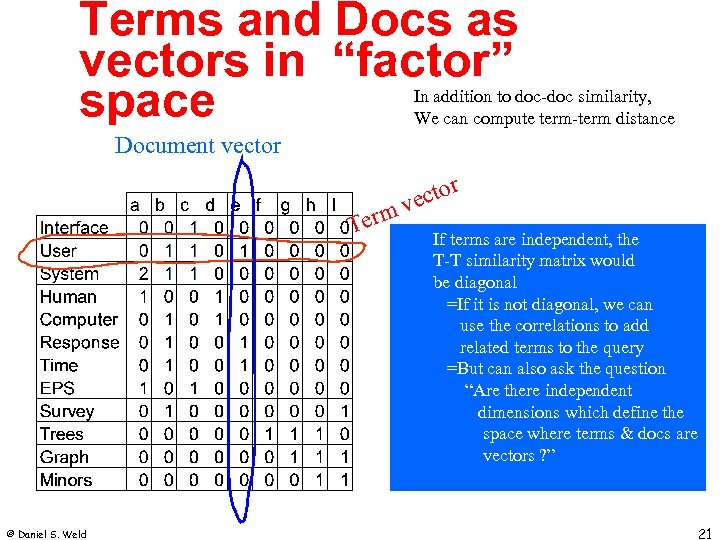 "Terms and Docs as vectors in ""factor"" space In addition to doc-doc similarity, We"