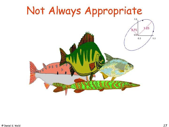 Not Always Appropriate © Daniel S. Weld 27
