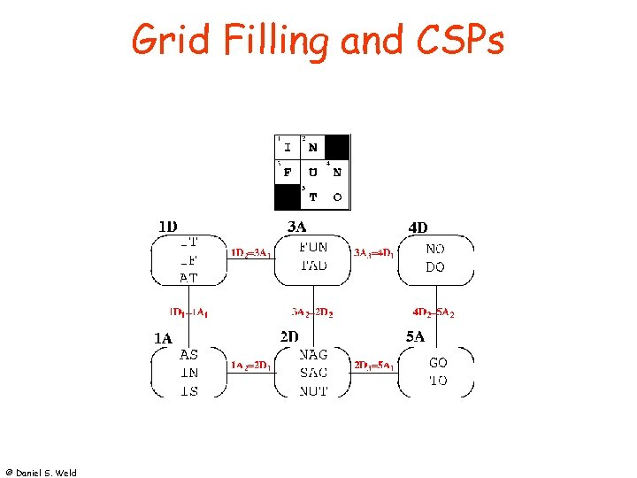 Grid Filling and CSPs © Daniel S. Weld