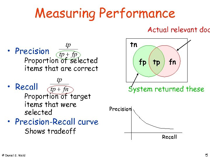 Measuring Performance Actual relevant doc • Precision tn Proportion of selected items that are