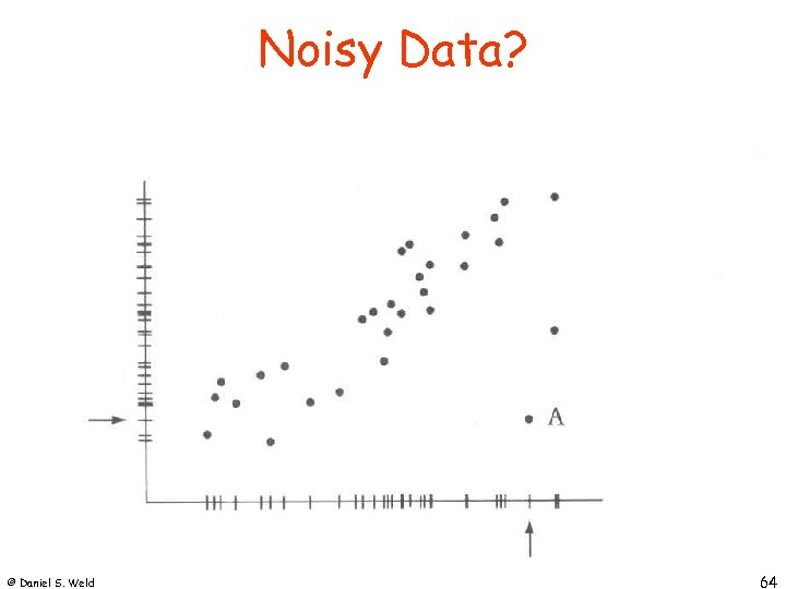 Noisy Data? © Daniel S. Weld 64