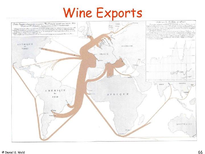 Wine Exports © Daniel S. Weld 66