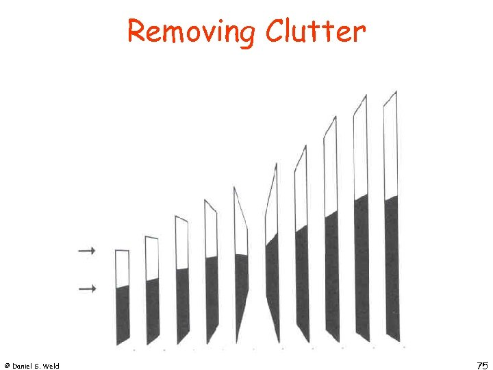 Removing Clutter © Daniel S. Weld 75