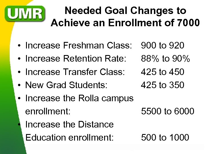 Needed Goal Changes to Achieve an Enrollment of 7000 • • • Increase Freshman