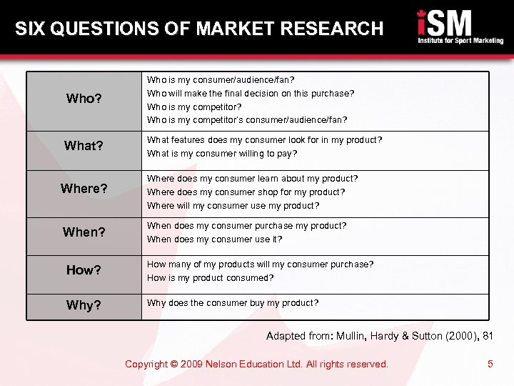 SIX QUESTIONS OF MARKET RESEARCH Who? Who is my consumer/audience/fan? Who will make the