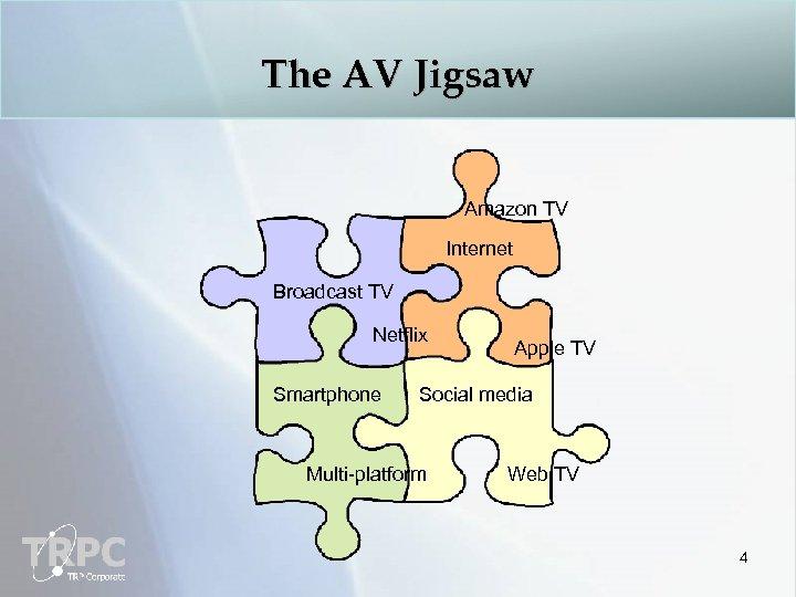The AV Jigsaw Amazon TV Internet Broadcast TV Netflix Smartphone Apple TV Social media