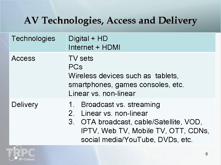AV Technologies, Access and Delivery Technologies Digital + HD Internet + HDMI Access TV