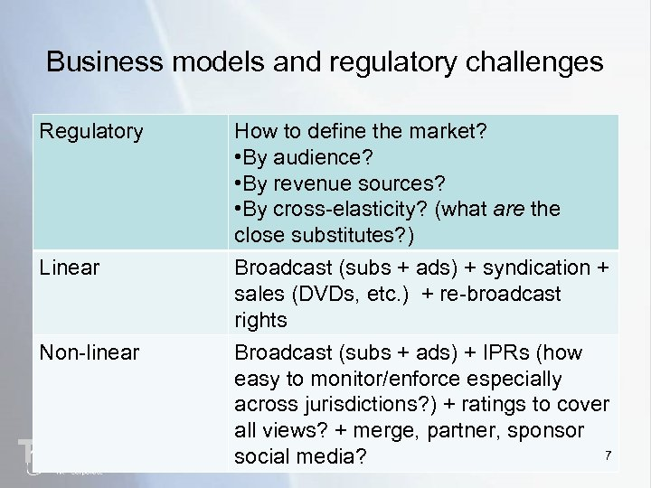 Business models and regulatory challenges Regulatory Linear Non-linear How to define the market? •