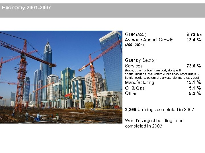 Economy 2001 -2007 GDP (2007) Average Annual Growth $ 73 bn 13. 4 %