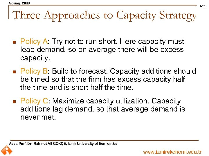 Spring, 2008 Spring, 1 -23 Three Approaches to Capacity Strategy n Policy A: Try