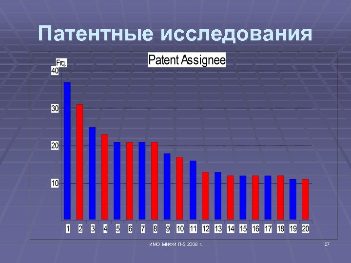 Патентные исследования ИМО МИФИ П-3 2008 г. 27