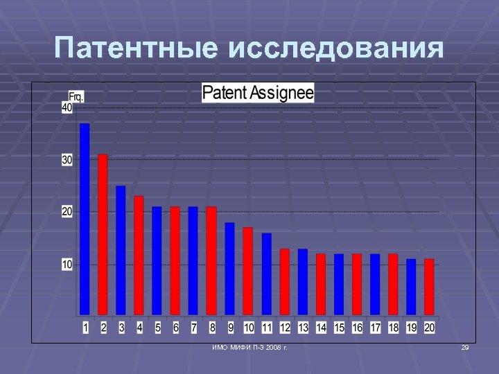 Патентные исследования ИМО МИФИ П-3 2008 г. 29