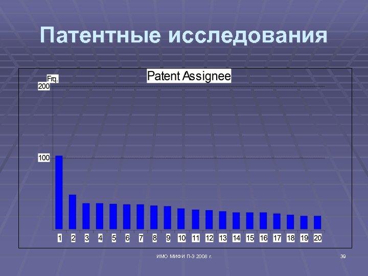 Патентные исследования ИМО МИФИ П-3 2008 г. 39