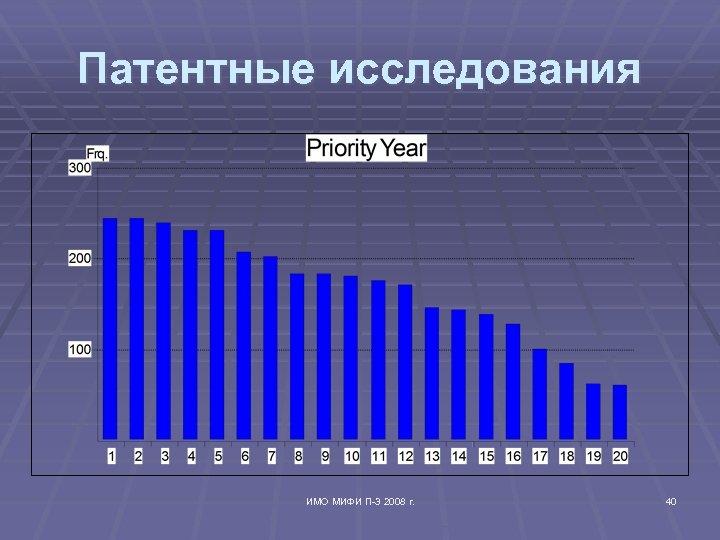Патентные исследования ИМО МИФИ П-3 2008 г. 40