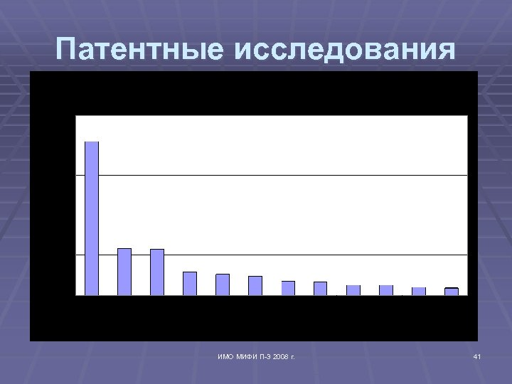 Патентные исследования ИМО МИФИ П-3 2008 г. 41