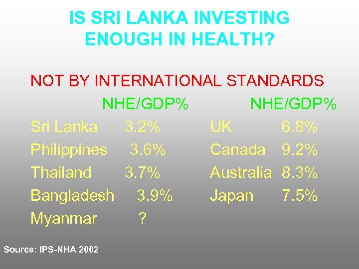 IS SRI LANKA INVESTING ENOUGH IN HEALTH? NOT BY INTERNATIONAL STANDARDS NHE/GDP% Sri Lanka