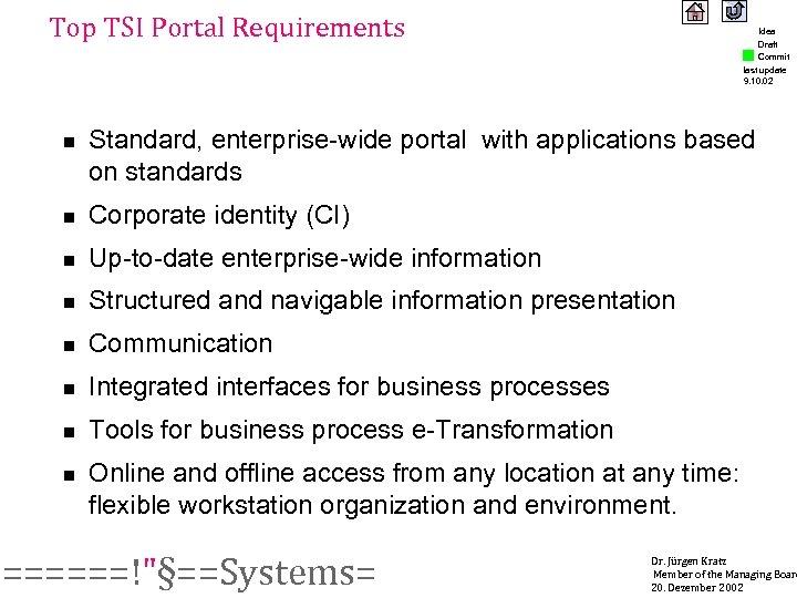 Top TSI Portal Requirements Idea Draft Commit last update 9. 10. 02 n Standard,