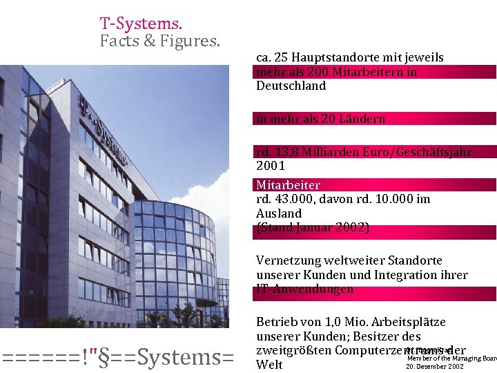 T-Systems. Facts & Figures. ======!