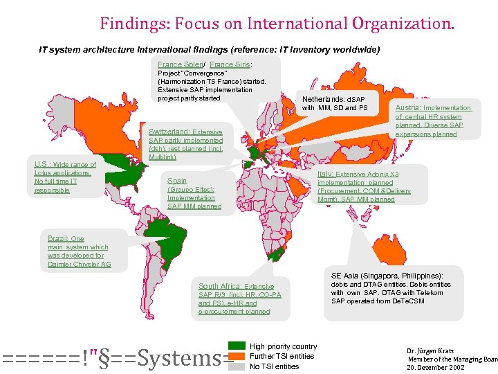 Findings: Focus on International Organization. IT system architecture international findings (reference: IT inventory worldwide)