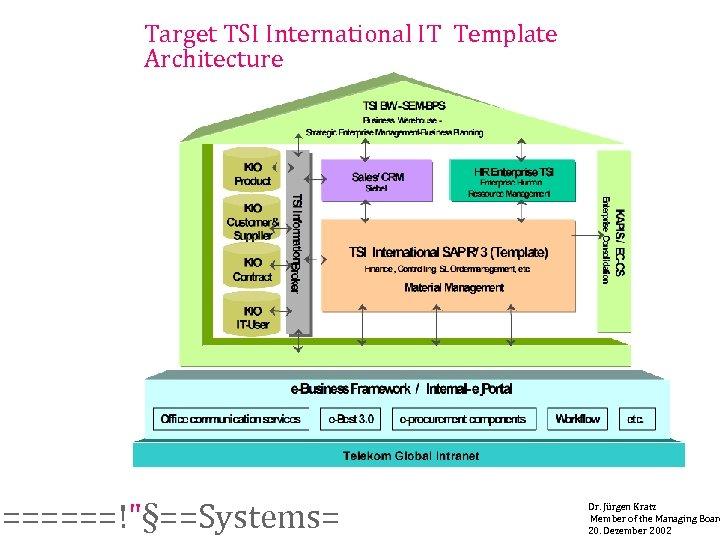 Target TSI International IT Template Architecture ======!