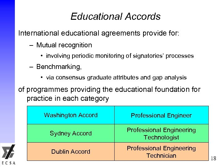 Educational Accords International educational agreements provide for: – Mutual recognition • involving periodic monitoring