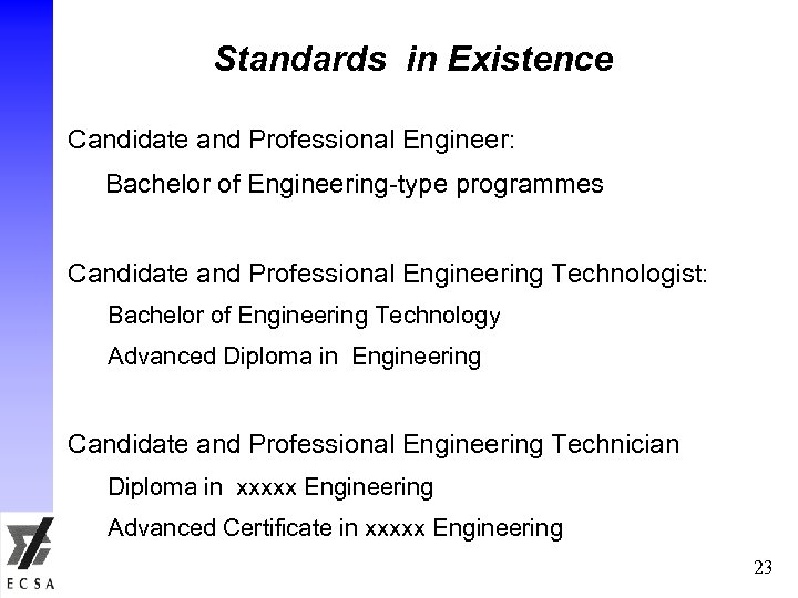 Standards in Existence Candidate and Professional Engineer: Bachelor of Engineering-type programmes Candidate and Professional