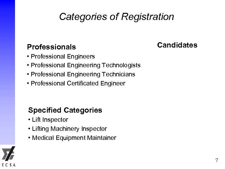 Categories of Registration Professionals Candidates • Professional Engineers • Professional Engineering Technologists • Professional