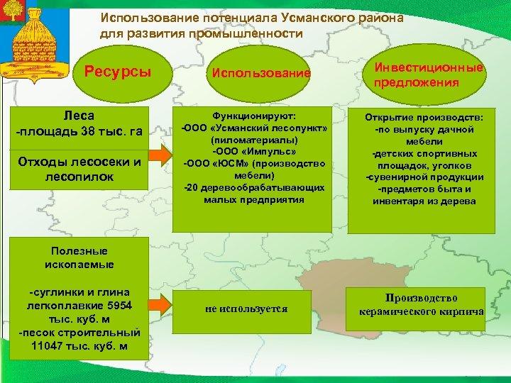 Использование потенциала Усманского района для развития промышленности Ресурсы Леса -площадь 38 тыс. га Отходы