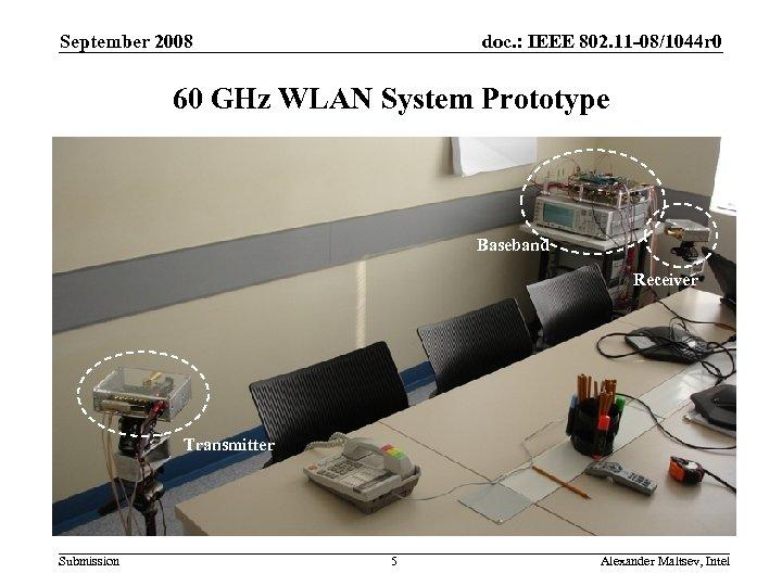 September 2008 doc. : IEEE 802. 11 -08/1044 r 0 60 GHz WLAN System