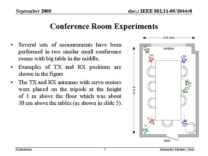 September 2008 doc. : IEEE 802. 11 -08/1044 r 0 Conference Room Experiments •