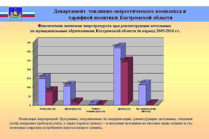 Департамент топливно-энергетического комплекса и тарифной политики Костромской области Фактическая экономия энергоресурсов при реконструкции