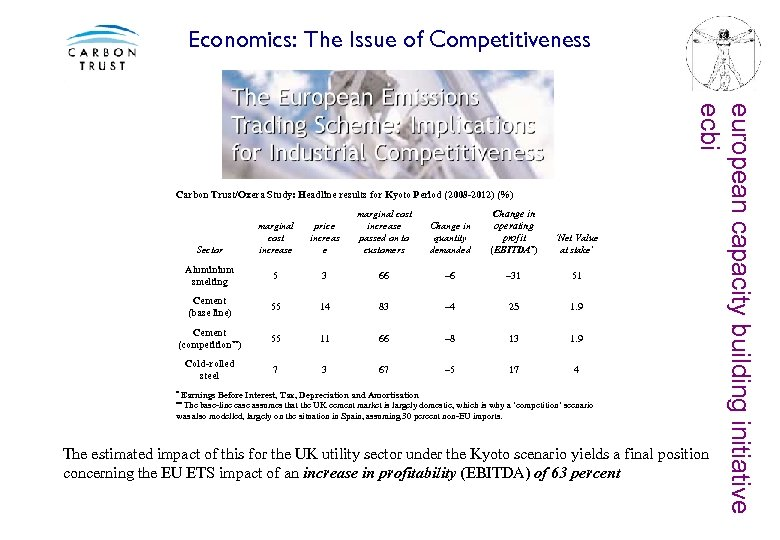 Economics: The Issue of Competitiveness marginal cost increase price increas e marginal cost increase