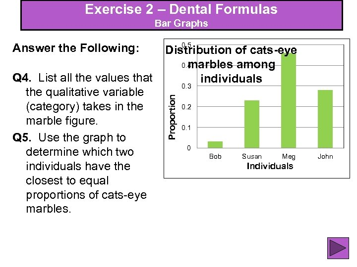 Exercise 2 – Dental Formulas Bar Graphs 0. 5 Answer the Following: Proportion Distribution