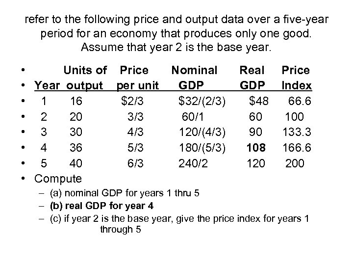 refer to the following price and output data over a five-year period for an