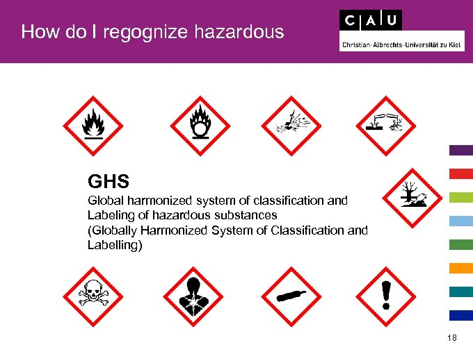 How do I regognize hazardous GHS Global harmonized system of classification and Labeling of