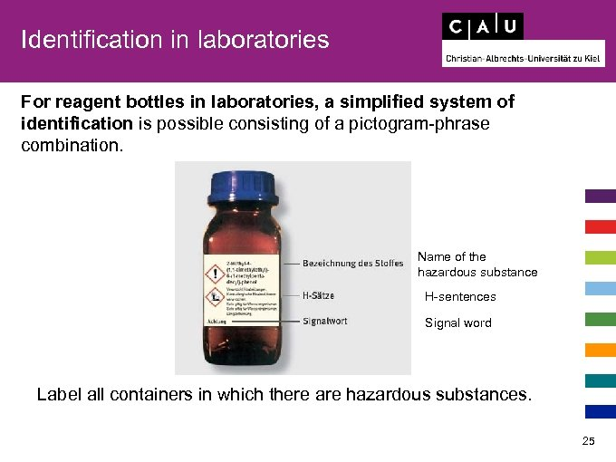 Identification in laboratories For reagent bottles in laboratories, a simplified system of identification is