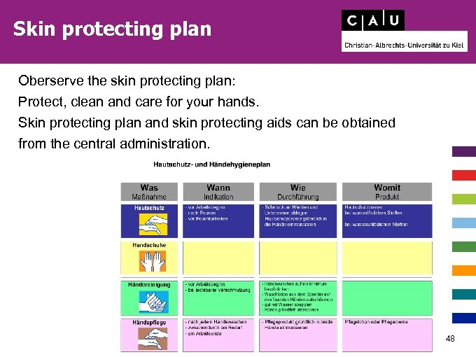 Skin protecting plan Oberserve the skin protecting plan: Protect, clean and care for your