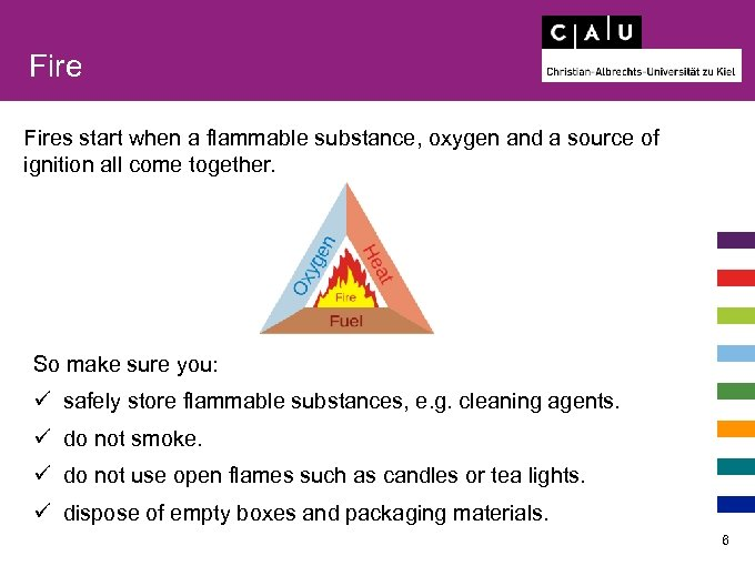 Fires start when a flammable substance, oxygen and a source of ignition all come