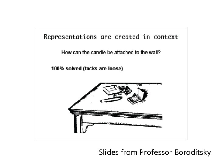 Slides from Professor Boroditsky
