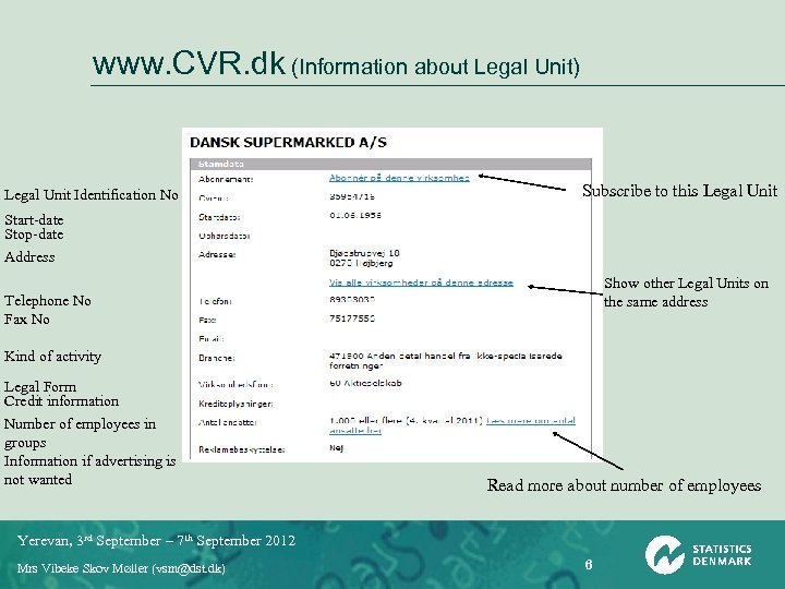 www. CVR. dk (Information about Legal Unit) Legal Unit Identification No Subscribe to this