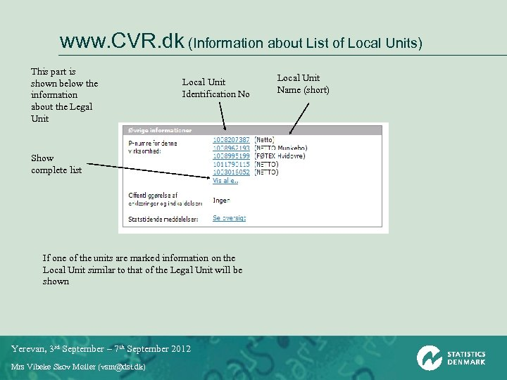 www. CVR. dk (Information about List of Local Units) This part is shown below