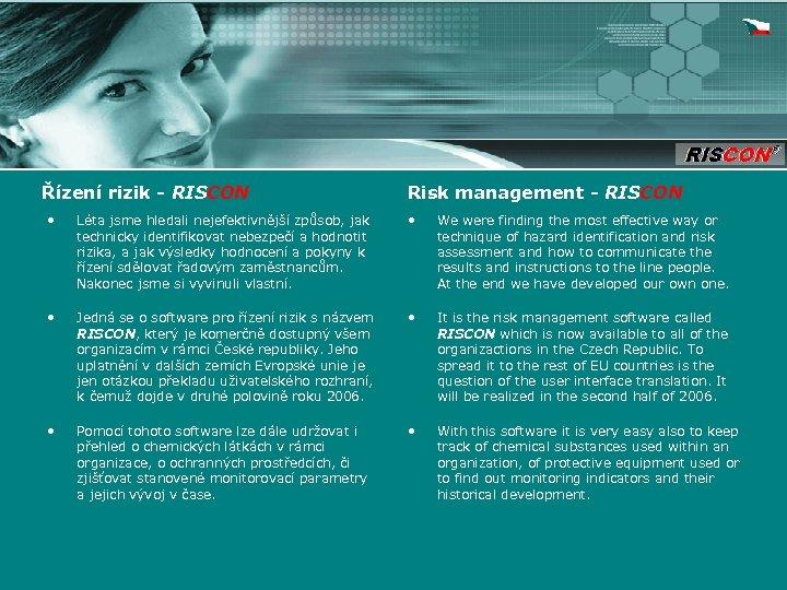 Řízení rizik - RISCON Risk management - RISCON • Léta jsme hledali nejefektivnější způsob,