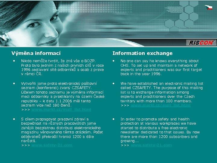 Výměna informací Information exchange • Nikdo nemůže tvrdit, že zná vše o BOZP. Proto