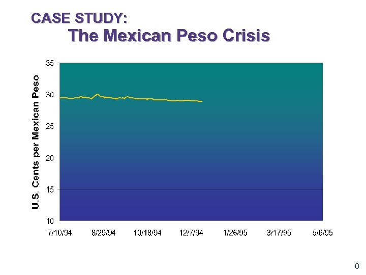 mexican peso case The mexican peso and the trump trade but is unlikely to want to blow through that war chest in case it needs to intervene to cushion sharp forex lurches in the.