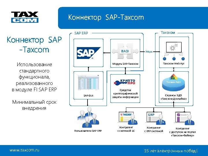 Коннектор SAP-Taxcom Коннектор SAP -Taxcom a Использование стандартного функционала, реализованного в модуле FI SAP